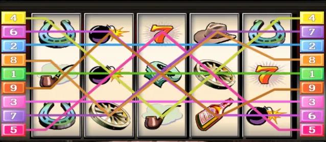 Cara Slot Online Hasilkan Jutaan Rupiah Setiap Hari